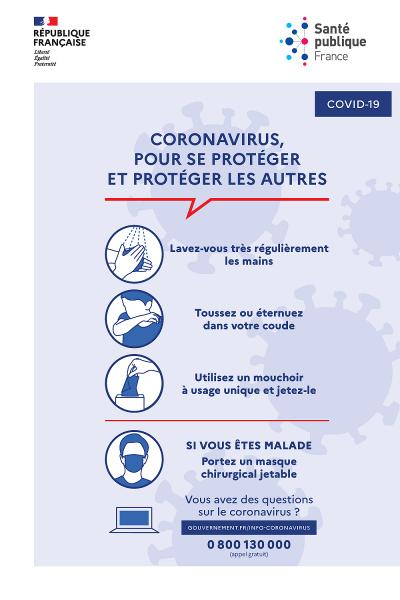 Coronavirus gestes barierre spf 1800 1200
